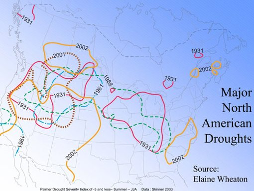 Major North American Droughts